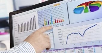 Προϋπολογισμός και κοστολόγηση προϊόντων.